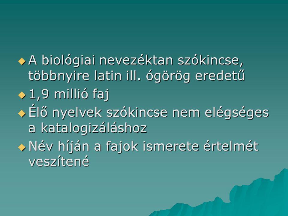 A Biológiai rendszertan az élőlények csoportosításával, leírásával, elnevezésével foglalkozó tudományág.