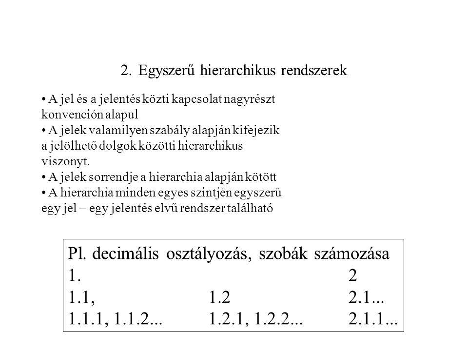2.Egyszerű hierarchikus rendszerek A jel és a jelentés közti kapcsolat nagyrészt konvención alapul A jelek valamilyen szabály alapján kifejezik a jelölhető dolgok közötti hierarchikus viszonyt.