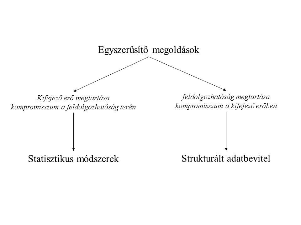 Egyszerűsítő megoldások Kifejező erő megtartása kompromisszum a feldolgozhatóság terén feldolgozhatóság megtartása kompromisszum a kifejező erőben Statisztikus módszerek Strukturált adatbevitel