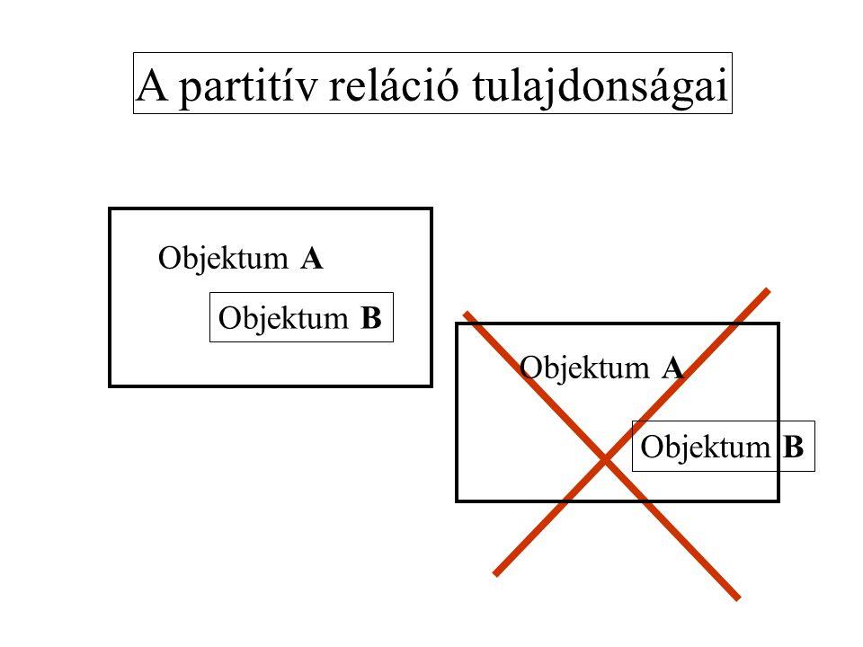 Hierarchiák ábrázolása: Fa-gráf