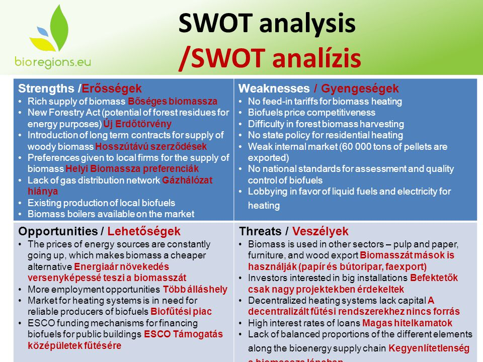 SWOT analysis /SWOT analízis Strengths /Erősségek Rich supply of biomass Bőséges biomassza New Forestry Act (potential of forest residues for energy p