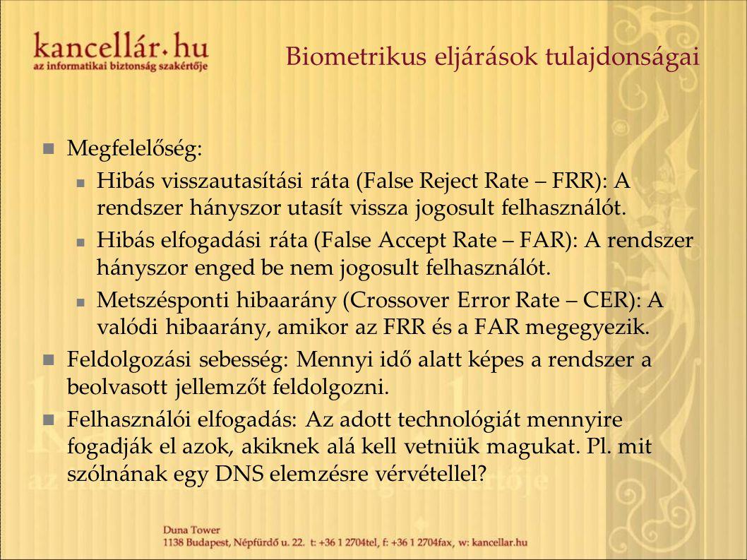 Biometrikus eljárások tulajdonságai Megfelelőség: Hibás visszautasítási ráta (False Reject Rate – FRR): A rendszer hányszor utasít vissza jogosult fel