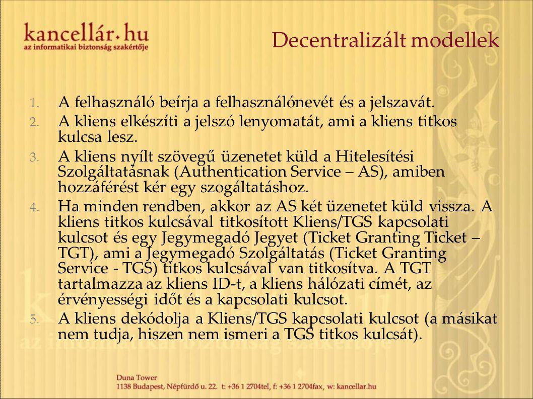 Decentralizált modellek 1. A felhasználó beírja a felhasználónevét és a jelszavát. 2. A kliens elkészíti a jelszó lenyomatát, ami a kliens titkos kulc