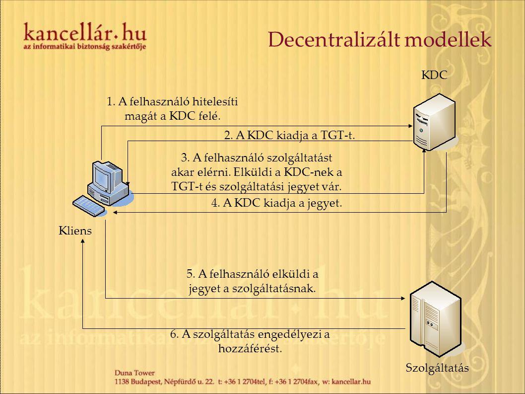 Decentralizált modellek 1. A felhasználó hitelesíti magát a KDC felé. 2. A KDC kiadja a TGT-t. 3. A felhasználó szolgáltatást akar elérni. Elküldi a K