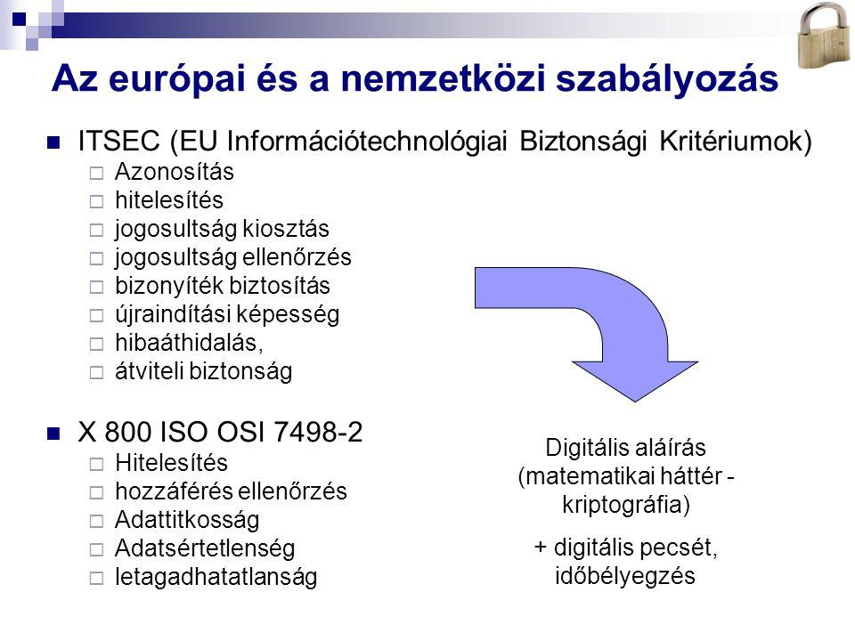 Bóta Laca Az európai és a nemzetközi szabályozás ITSEC (EU Információtechnológiai Biztonsági Kritériumok)  Azonosítás  hitelesítés  jogosultság kio