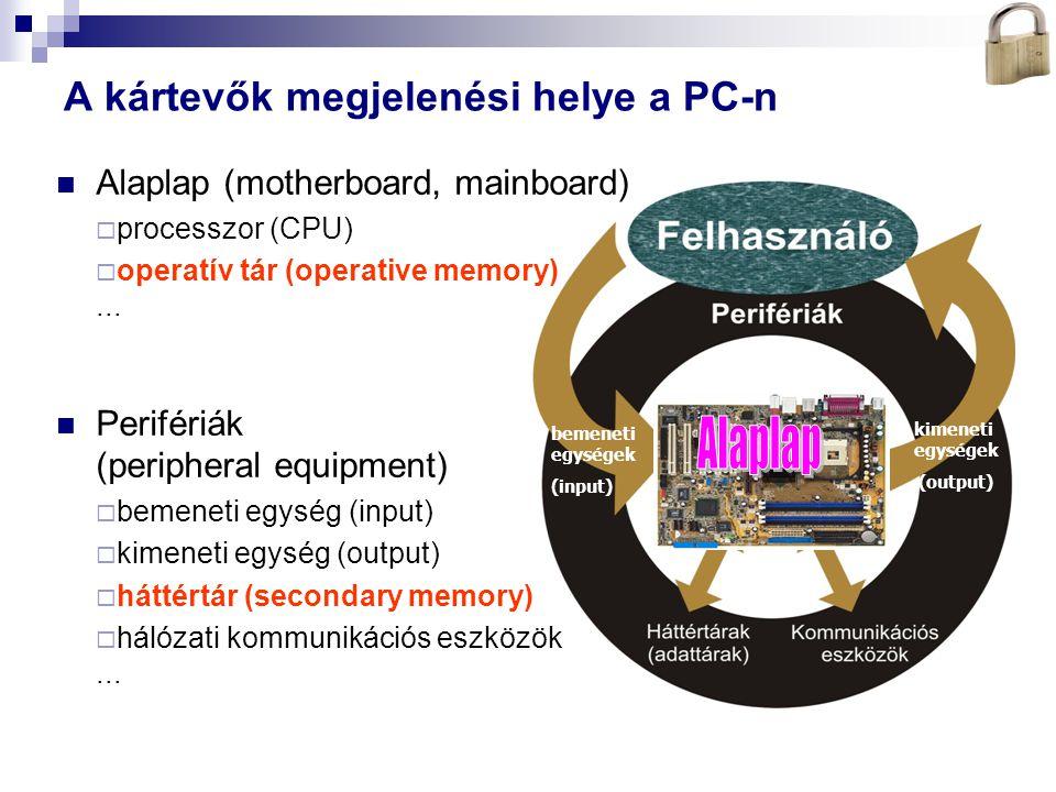 Bóta Laca bemeneti egységek (input) kimeneti egységek (output) A kártevők megjelenési helye a PC-n Alaplap (motherboard, mainboard)  processzor (CPU)