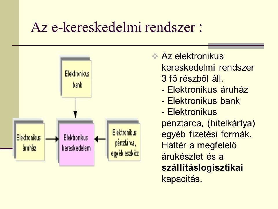 Az e-kereskedelmi rendszer :  Az elektronikus kereskedelmi rendszer 3 fő részből áll. - Elektronikus áruház - Elektronikus bank - Elektronikus pénztá