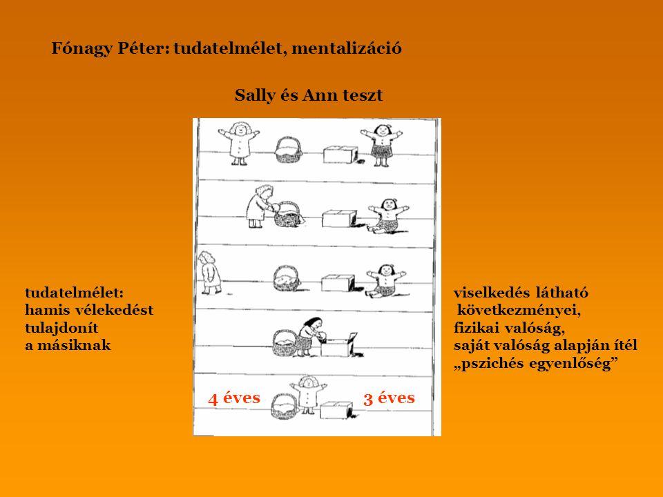 Fónagy Péter: tudatelmélet, mentalizáció Sally és Ann teszt 3 éves 4 éves viselkedés látható következményei, fizikai valóság, saját valóság alapján ít