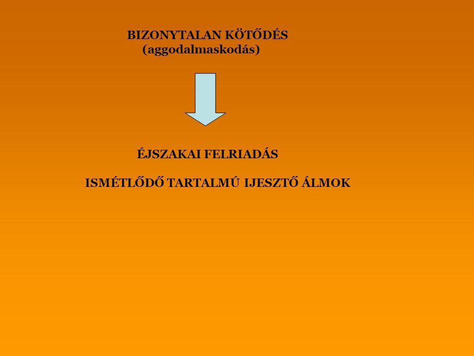 ÉJSZAKAI FELRIADÁS ISMÉTLŐDŐ TARTALMÚ IJESZTŐ ÁLMOK BIZONYTALAN KÖTŐDÉS (aggodalmaskodás)
