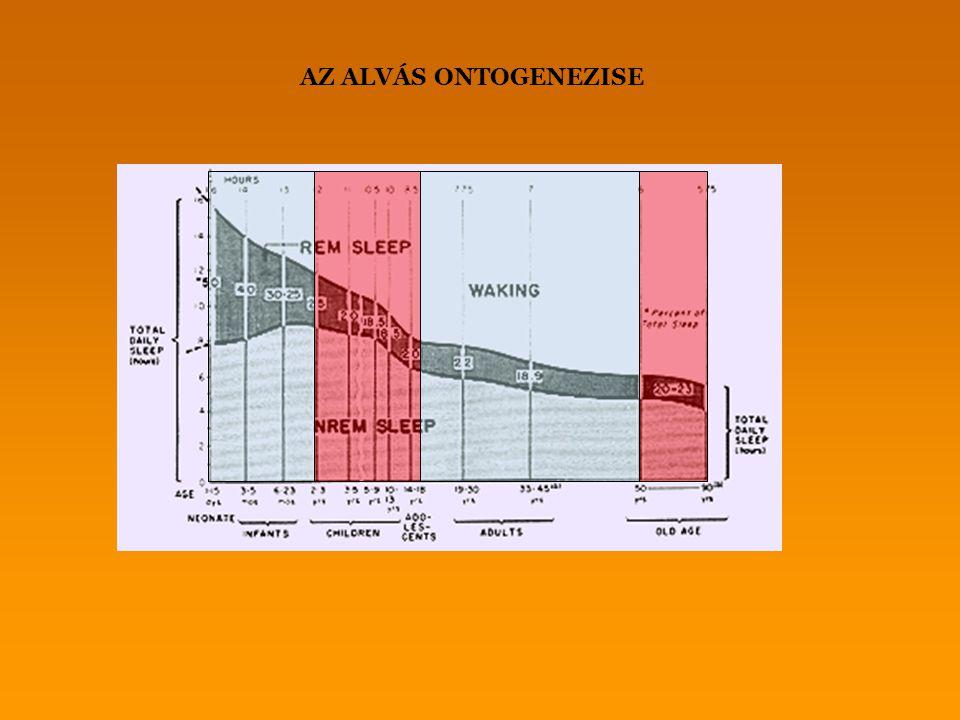(Ferrari et al. 2006),