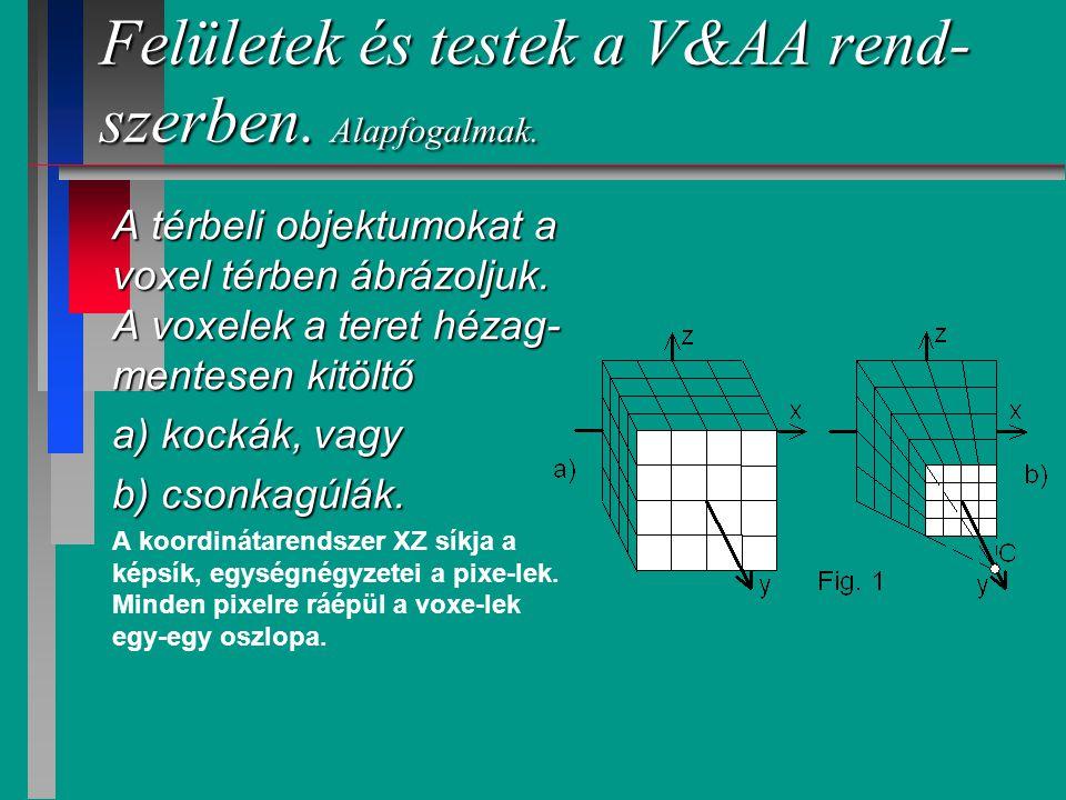 Szabadon formált görbék a V&AA rendszerben. Szabadon formált görbék a V&AA rendszerben.