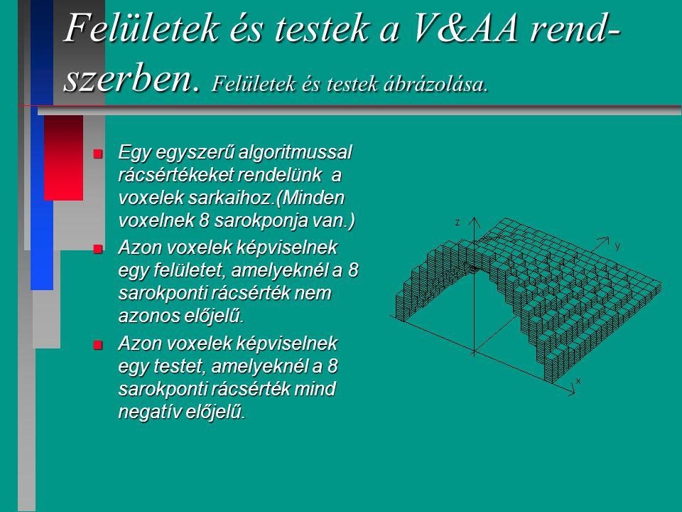 Felületek és testek a V&AA rend- szerben. Alapfogalmak.