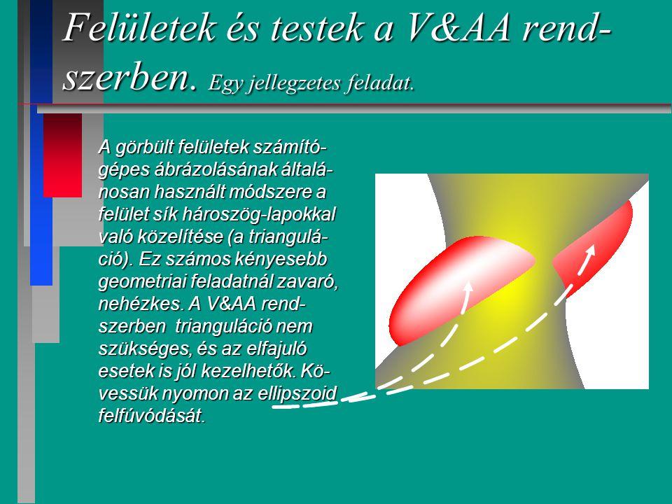 Felületek és testek a V&AA rend- szerben. A kisérleti rendszer főbb jellemzői.