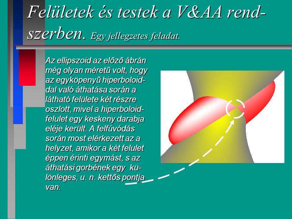 Felületek és testek a V&AA rend- szerben. Egy jellegzetes feladat.