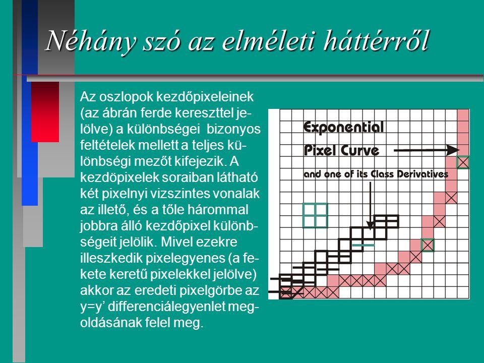 Néhány szó az elméleti háttérről Egy pixegörbe szomszédos pixelek sorozata a pixel-síkon (az ábrán rózsaszínnel jelöl- ve).
