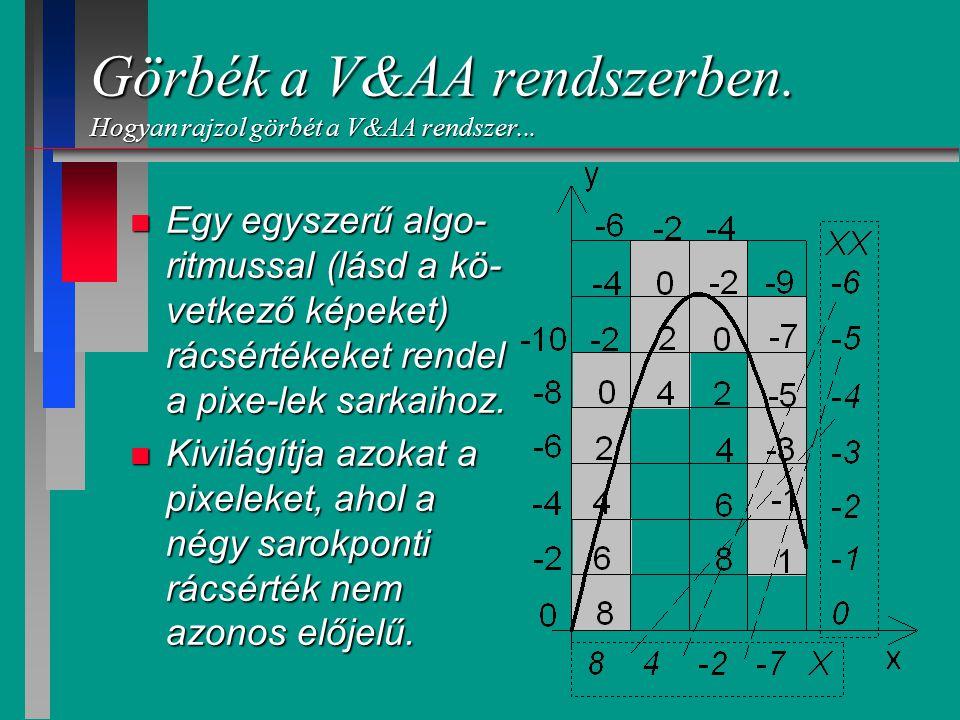 Felületek és testek a V&AA rend- szerben.Egy jellegzetes feladat.