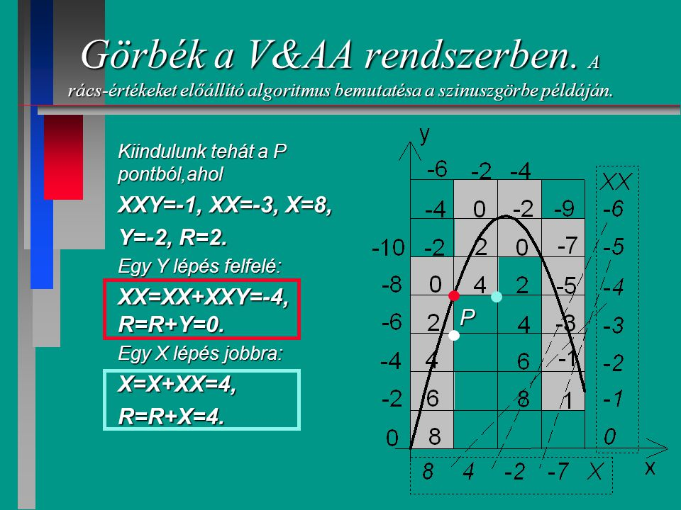 Parallel Computing and the V&AA System.(By Professor J.