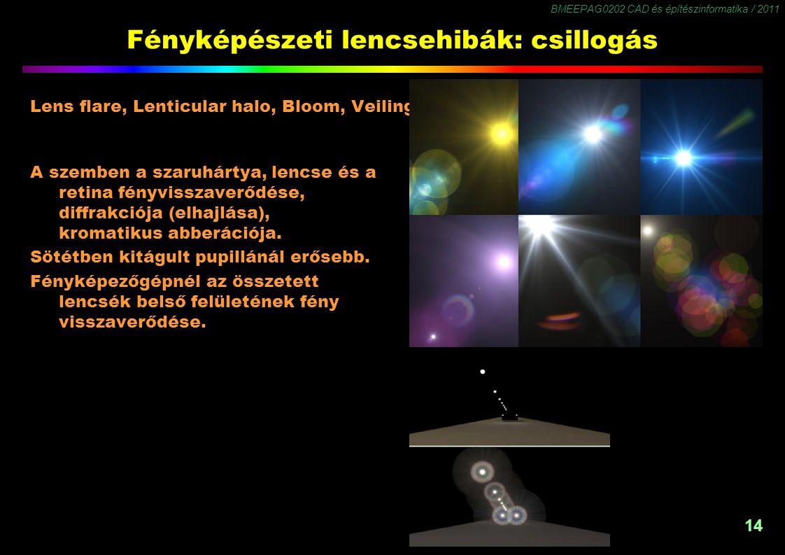 BMEEPAG0202 CAD és építészinformatika / 2011 14 Fényképészeti lencsehibák: csillogás A szemben a szaruhártya, lencse és a retina fényvisszaverődése, diffrakciója (elhajlása), kromatikus abberációja.