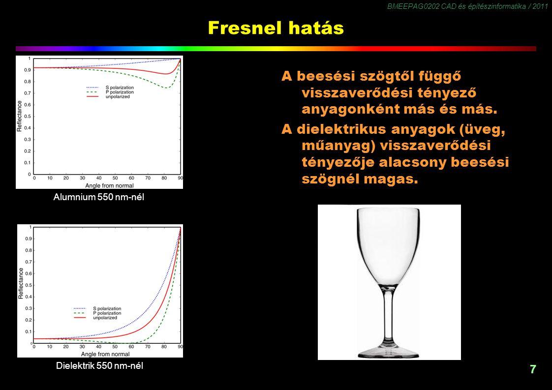 BMEEPAG0202 CAD és építészinformatika / 2011 7 Fresnel hatás A beesési szögtől függő visszaverődési tényező anyagonként más és más.