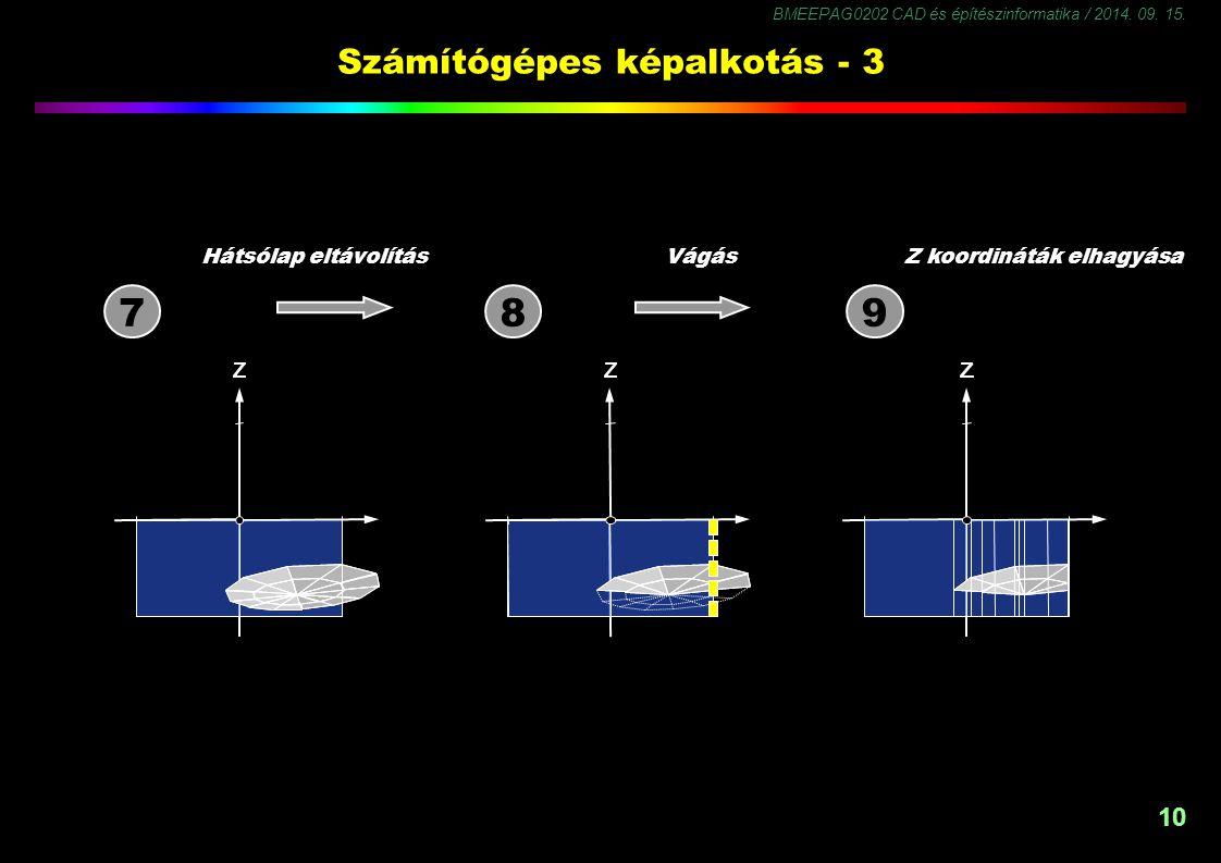 BMEEPAG0202 CAD és építészinformatika / 2014. 09. 15. 10 Számítógépes képalkotás - 3 Hátsólap eltávolításVágásZ koordináták elhagyása