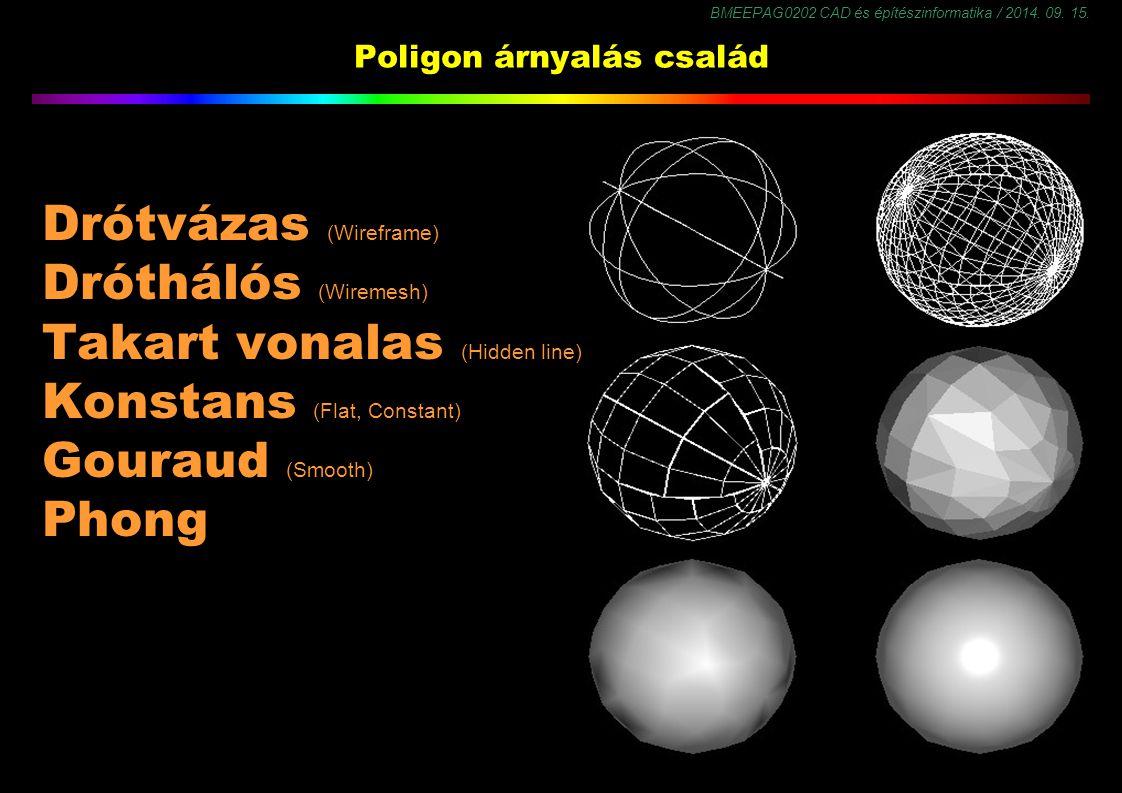 13 Poligon árnyalás család Drótvázas (Wireframe) Dróthálós (Wiremesh) Takart vonalas (Hidden line) Konstans (Flat, Constant) Gouraud (Smooth) Phong