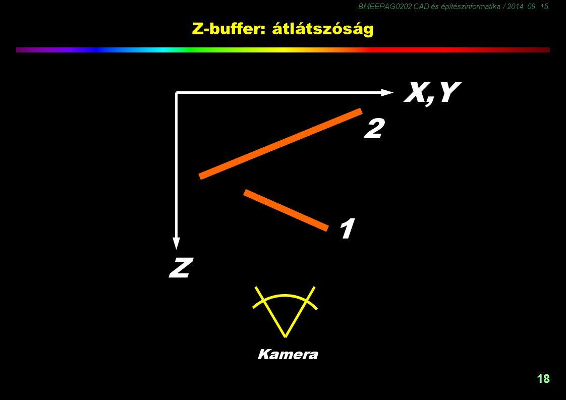 BMEEPAG0202 CAD és építészinformatika / 2014. 09. 15. 18 Z-buffer: átlátszóság Kamera Z X,Y 1 2