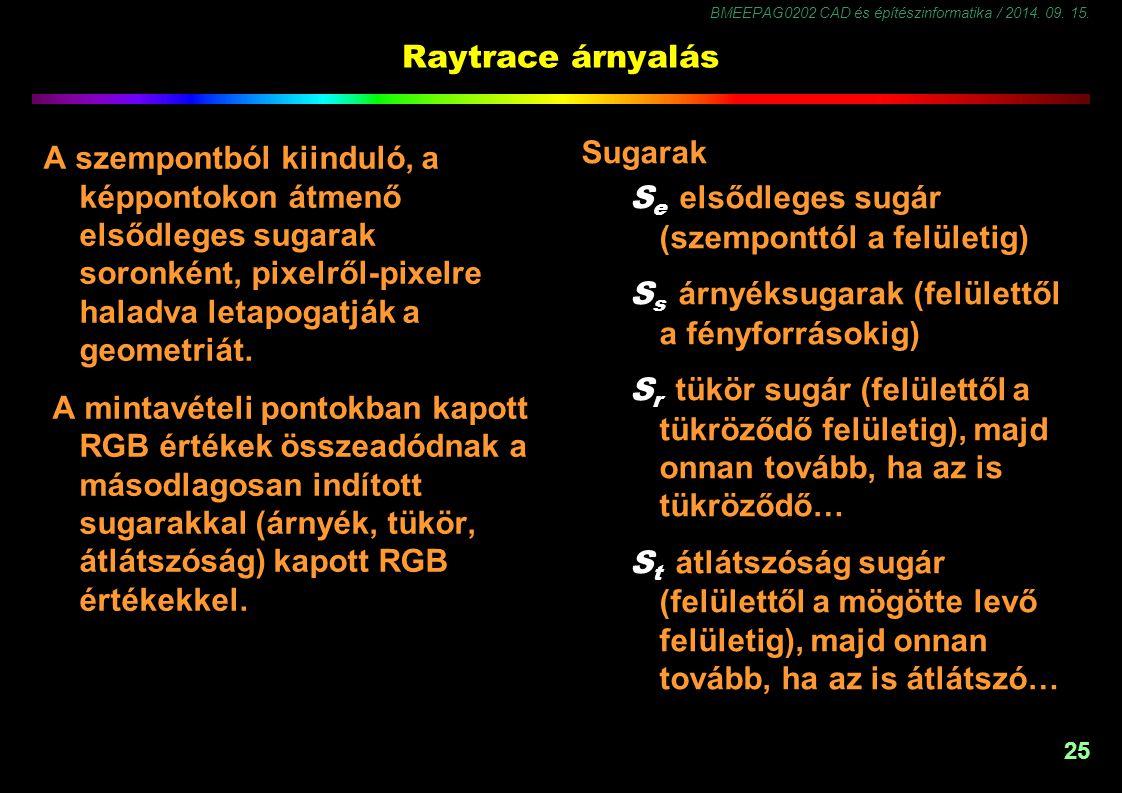 BMEEPAG0202 CAD és építészinformatika / 2014. 09. 15. 25 Raytrace árnyalás Sugarak S e elsődleges sugár (szemponttól a felületig) S s árnyéksugarak (f