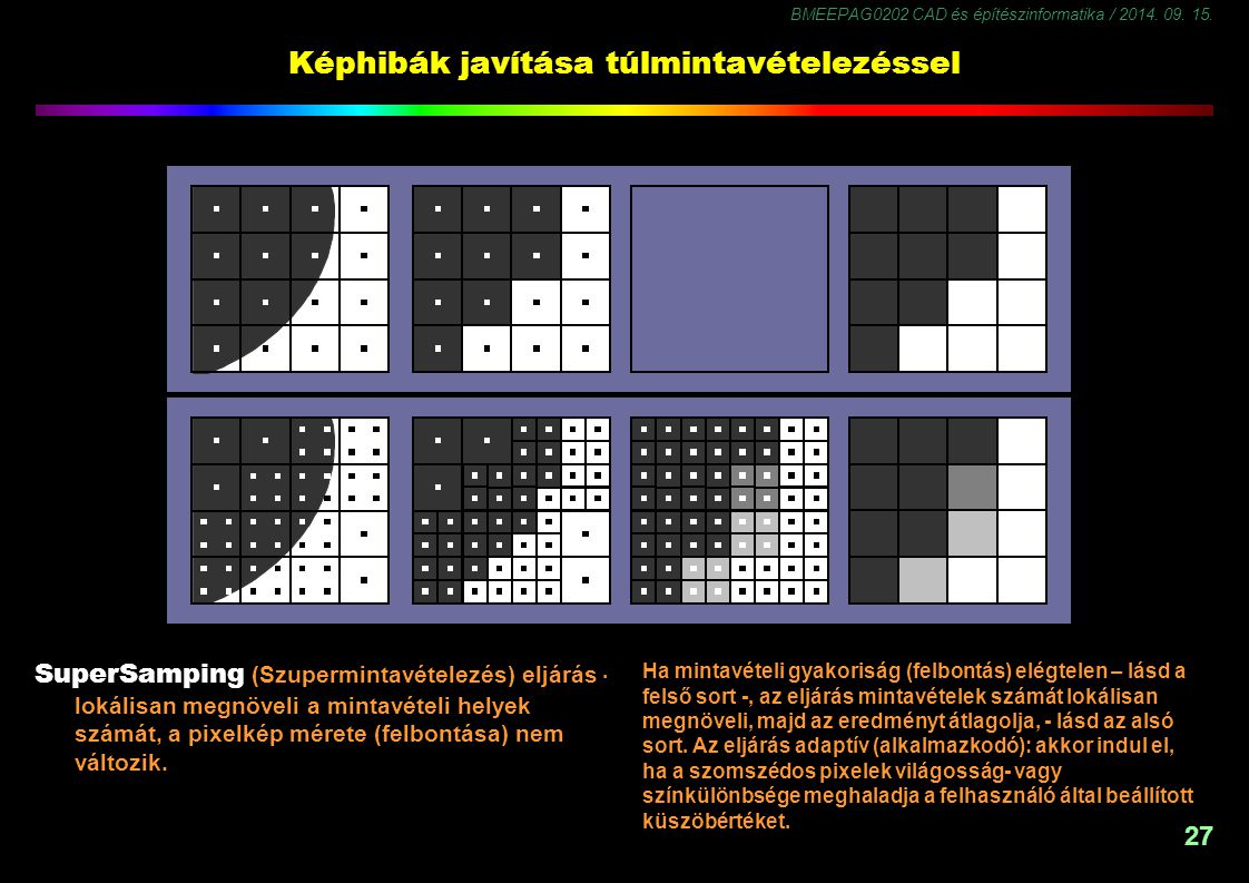BMEEPAG0202 CAD és építészinformatika / 2014. 09. 15. 27 Képhibák javítása túlmintavételezéssel SuperSamping (Szupermintavételezés) eljárás lokálisan
