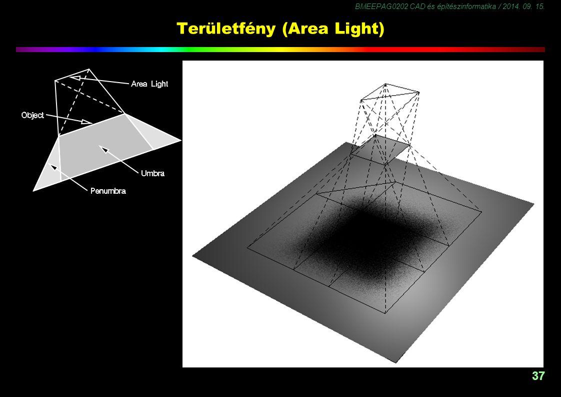 BMEEPAG0202 CAD és építészinformatika / 2014. 09. 15. 37 Területfény (Area Light)