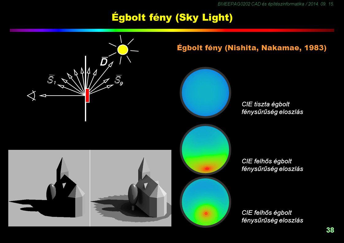 BMEEPAG0202 CAD és építészinformatika / 2014. 09. 15. 38 Égbolt fény (Sky Light) Égbolt fény (Nishita, Nakamae, 1983) CIE tiszta égbolt fénysűrűség el