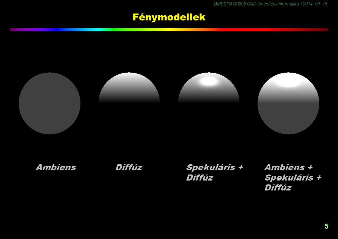 BMEEPAG0202 CAD és építészinformatika / 2014. 09. 15. 5 Fénymodellek AmbiensDiffúzSpekuláris + Diffúz Ambiens + Spekuláris + Diffúz