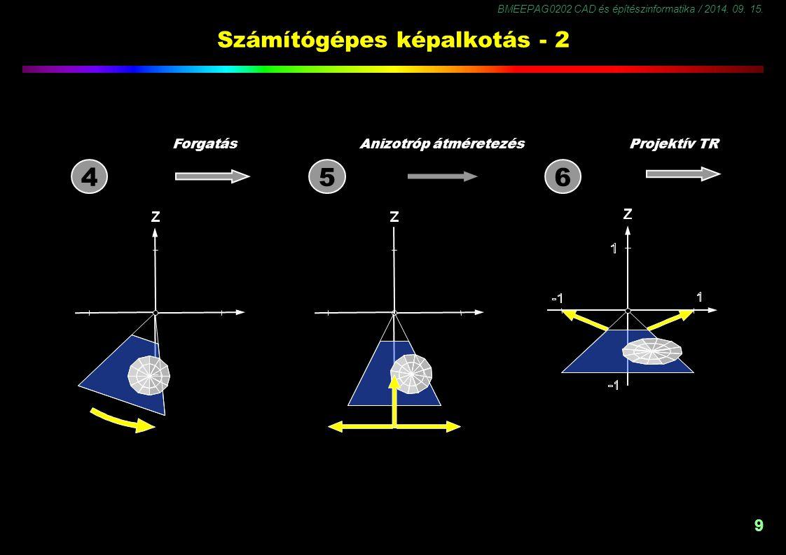 BMEEPAG0202 CAD és építészinformatika / 2014. 09. 15. 9 Számítógépes képalkotás - 2 ForgatásAnizotróp átméretezésProjektív TR
