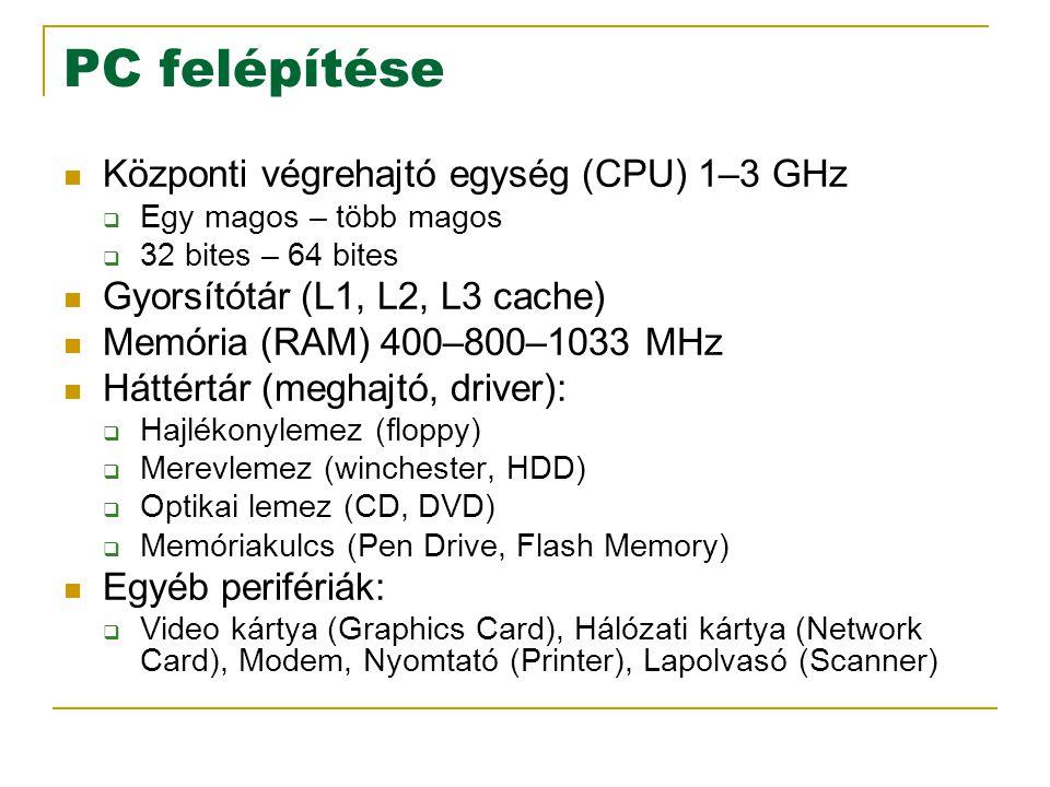 PC felépítése Központi végrehajtó egység (CPU) 1–3 GHz  Egy magos – több magos  32 bites – 64 bites Gyorsítótár (L1, L2, L3 cache) Memória (RAM) 400–800–1033 MHz Háttértár (meghajtó, driver):  Hajlékonylemez (floppy)  Merevlemez (winchester, HDD)  Optikai lemez (CD, DVD)  Memóriakulcs (Pen Drive, Flash Memory) Egyéb perifériák:  Video kártya (Graphics Card), Hálózati kártya (Network Card), Modem, Nyomtató (Printer), Lapolvasó (Scanner)