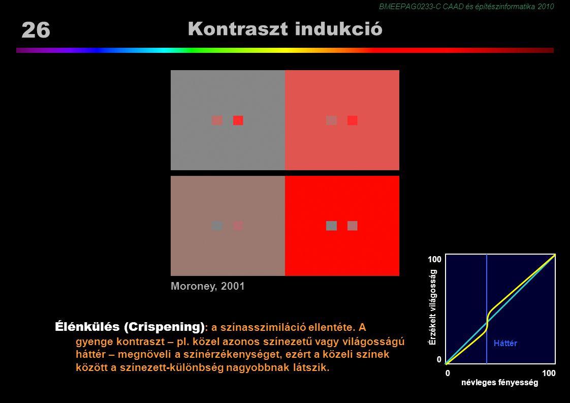 BMEEPAG0233-C CAAD és építészinformatika 2010 26 Kontraszt indukció Élénkülés (Crispening) : a színasszimiláció ellentéte. A gyenge kontraszt – pl. kö