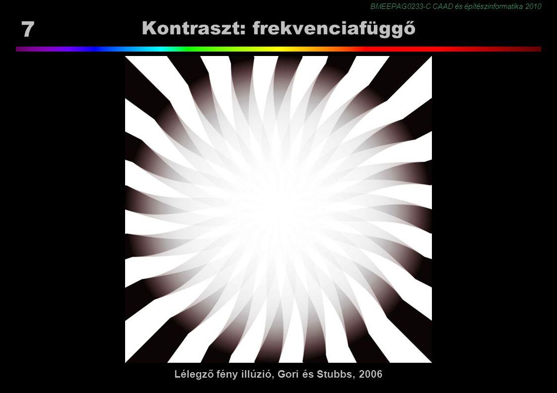 BMEEPAG0233-C CAAD és építészinformatika 2010 58 Színmegjelenés Színvisszaadás: ► Látvány  Kép egy látvány adott megvilágítási környezetből ugyanolyannak látszó kép legyen egy médián, másik megvilágítási környezetben.
