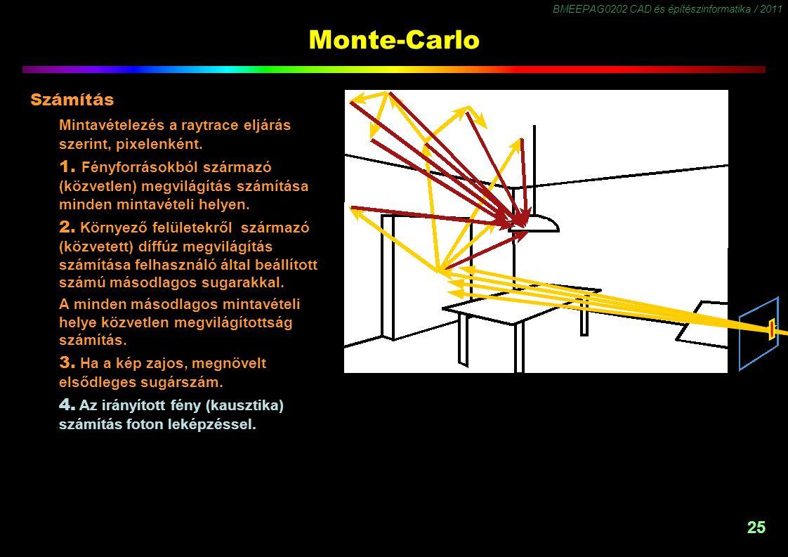 BMEEPAG0202 CAD és építészinformatika / 2011 25 Monte-Carlo Számítás Mintavételezés a raytrace eljárás szerint, pixelenként. 1. Fényforrásokból szárma