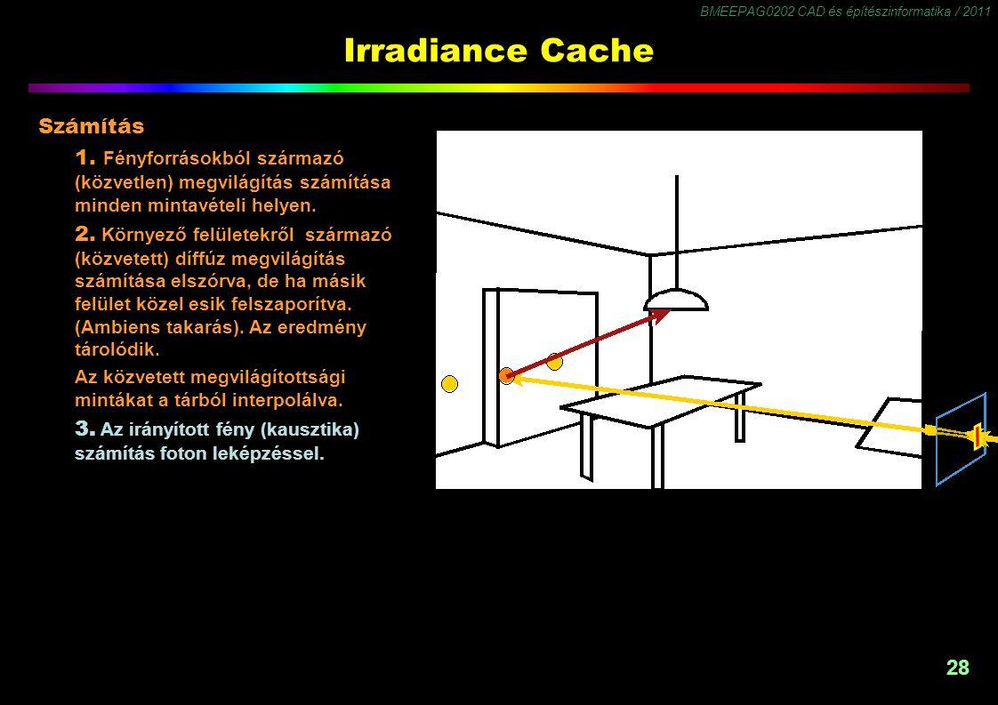 BMEEPAG0202 CAD és építészinformatika / 2011 28 Irradiance Cache Számítás 1. Fényforrásokból származó (közvetlen) megvilágítás számítása minden mintav