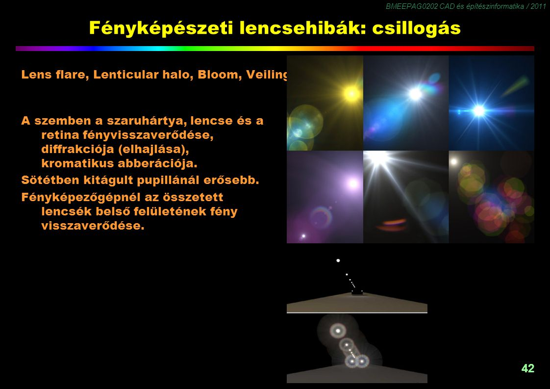 BMEEPAG0202 CAD és építészinformatika / 2011 42 Fényképészeti lencsehibák: csillogás A szemben a szaruhártya, lencse és a retina fényvisszaverődése, d