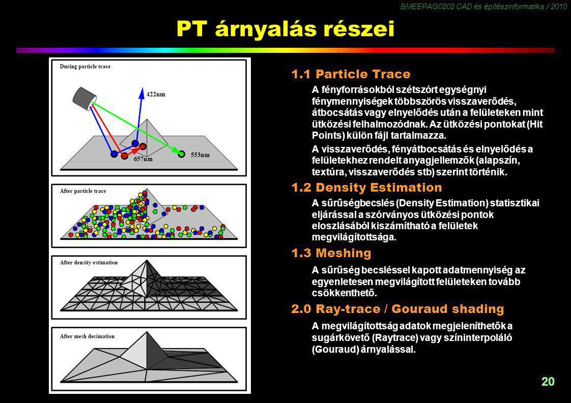 BMEEPAG0202 CAD és építészinformatika / 2010 20 PT árnyalás részei 1.1 Particle Trace A fényforrásokból szétszórt egységnyi fénymennyiségek többszörös visszaverődés, átbocsátás vagy elnyelődés után a felületeken mint ütközési felhalmozódnak.