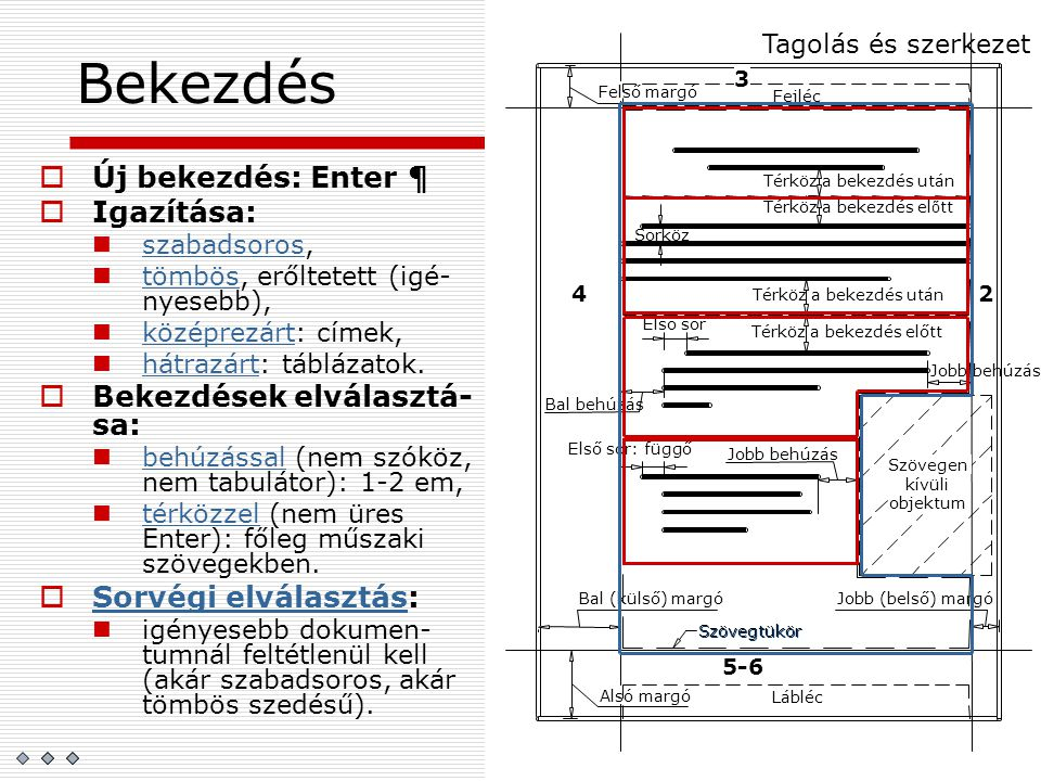 Bal (külső) margóJobb (belső) margó Felső margó Alsó margó Szövegtükör Jobb behúzás 24 3 5-6 Fejléc Lábléc Szövegen kívüli objektum Bekezdés  Új beke