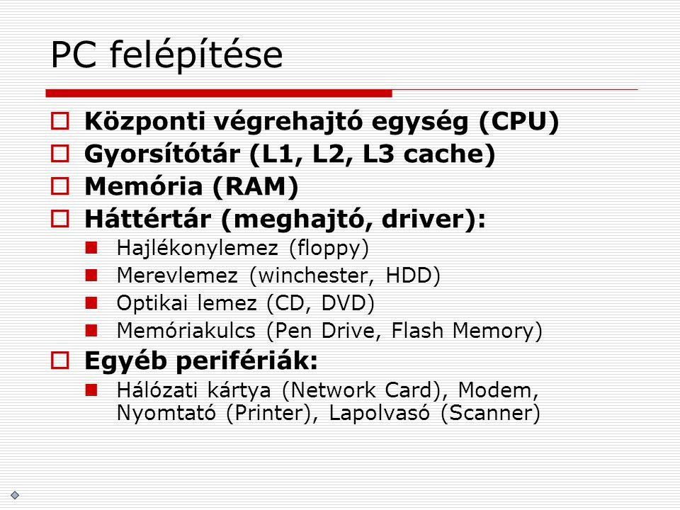 PC felépítése  Központi végrehajtó egység (CPU)  Gyorsítótár (L1, L2, L3 cache)  Memória (RAM)  Háttértár (meghajtó, driver): Hajlékonylemez (flop