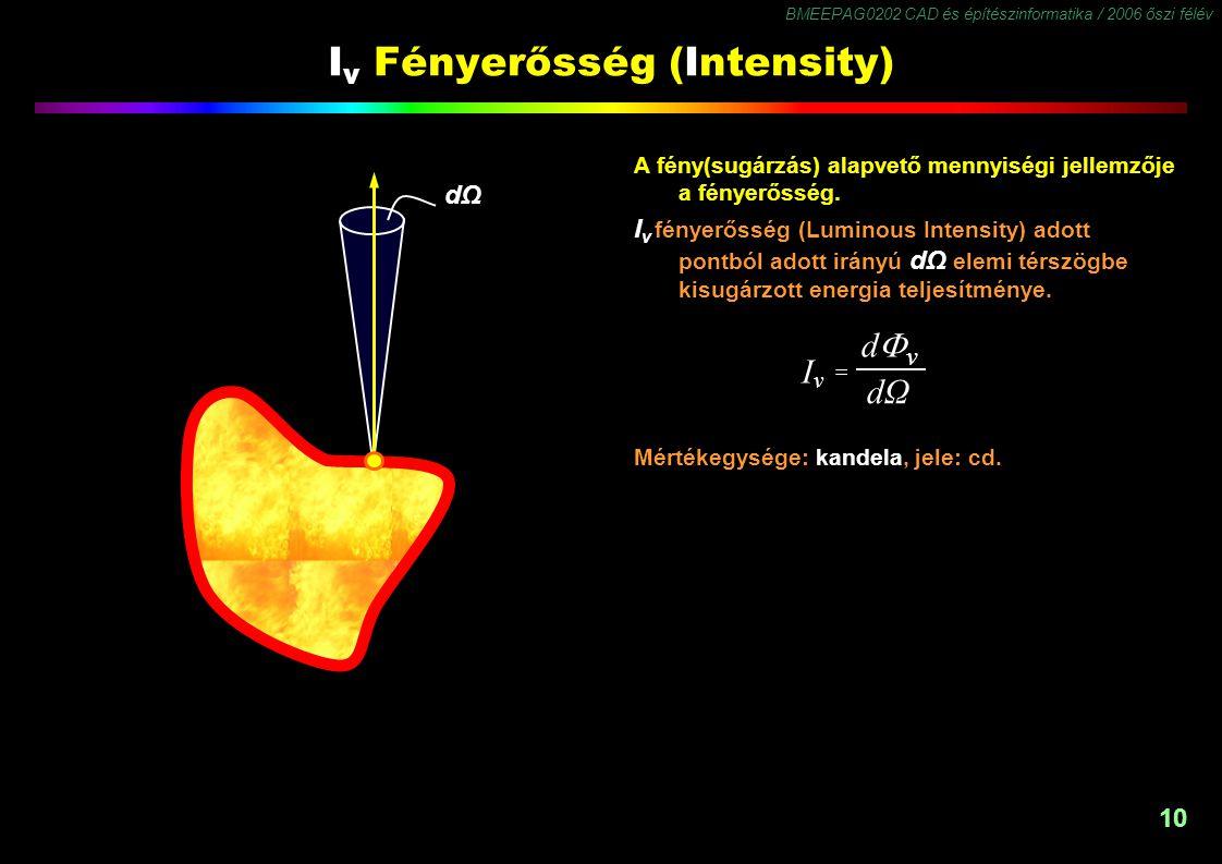 BMEEPAG0202 CAD és építészinformatika / 2006 őszi félév 10 I v Fényerősség (Intensity) A fény(sugárzás) alapvető mennyiségi jellemzője a fényerősség.