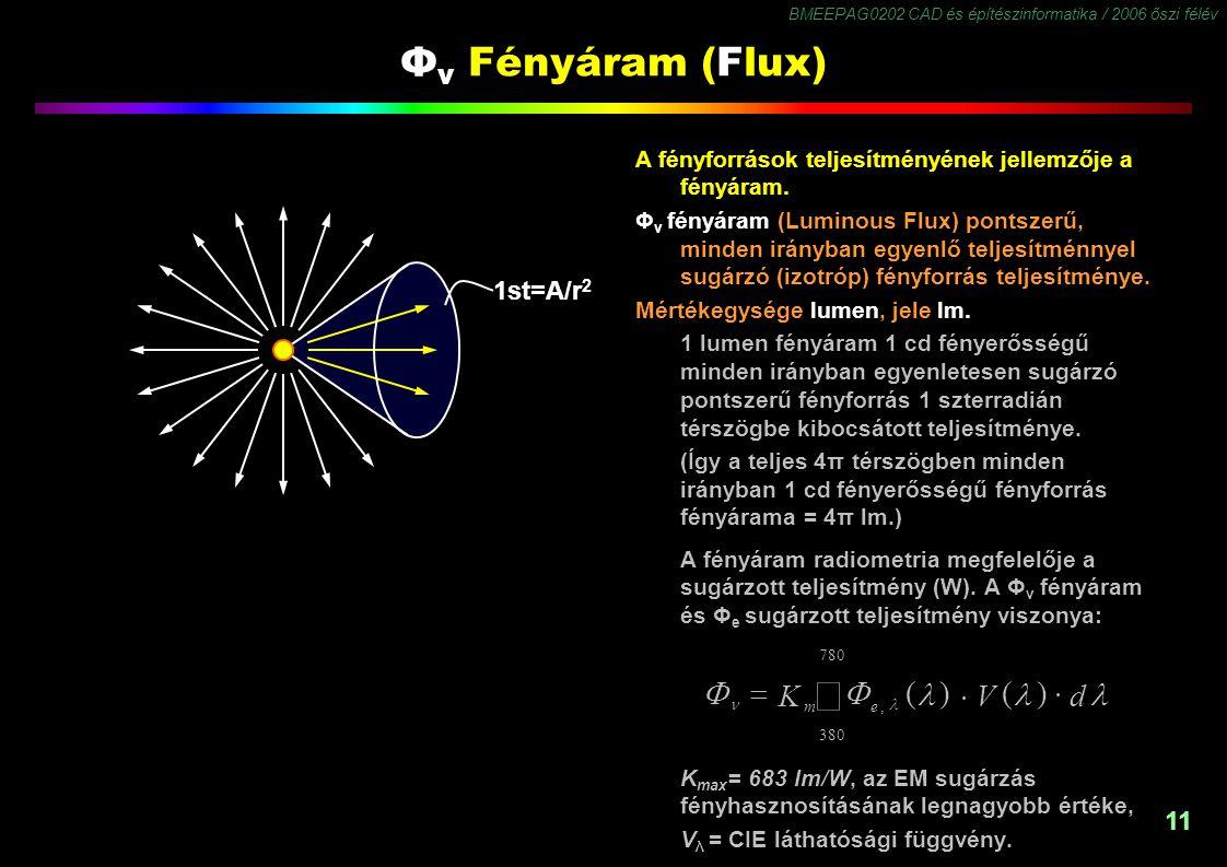BMEEPAG0202 CAD és építészinformatika / 2006 őszi félév 11 Φ v Fényáram (Flux) A fényforrások teljesítményének jellemzője a fényáram. Φ v fényáram (Lu