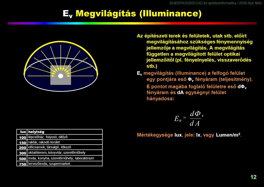 BMEEPAG0202 CAD és építészinformatika / 2006 őszi félév 12 E v Megvilágítás (Illuminance) Az építészeti terek és felületek, utak stb. előírt megvilágí