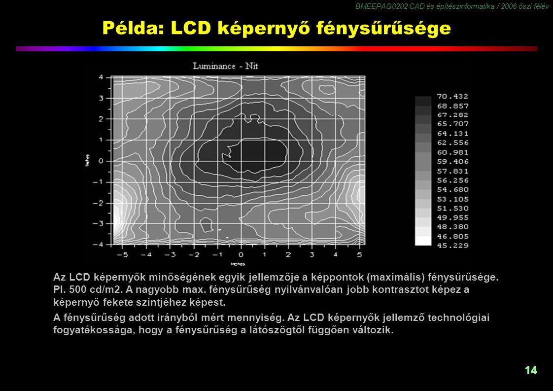 BMEEPAG0202 CAD és építészinformatika / 2006 őszi félév 14 Példa: LCD képernyő fénysűrűsége Az LCD képernyők minőségének egyik jellemzője a képpontok