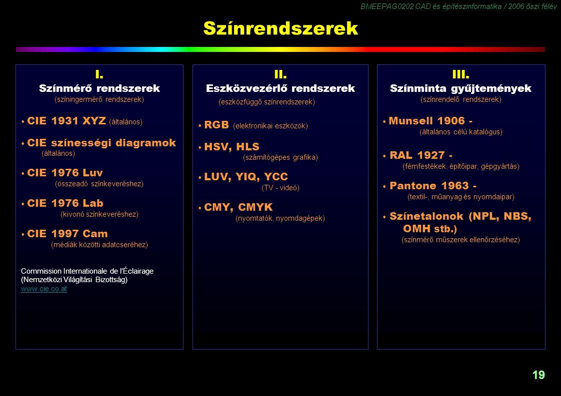 BMEEPAG0202 CAD és építészinformatika / 2006 őszi félév 19 Színrendszerek II. Eszközvezérlő rendszerek (eszközfüggő színrendszerek) RGB (elektronikai