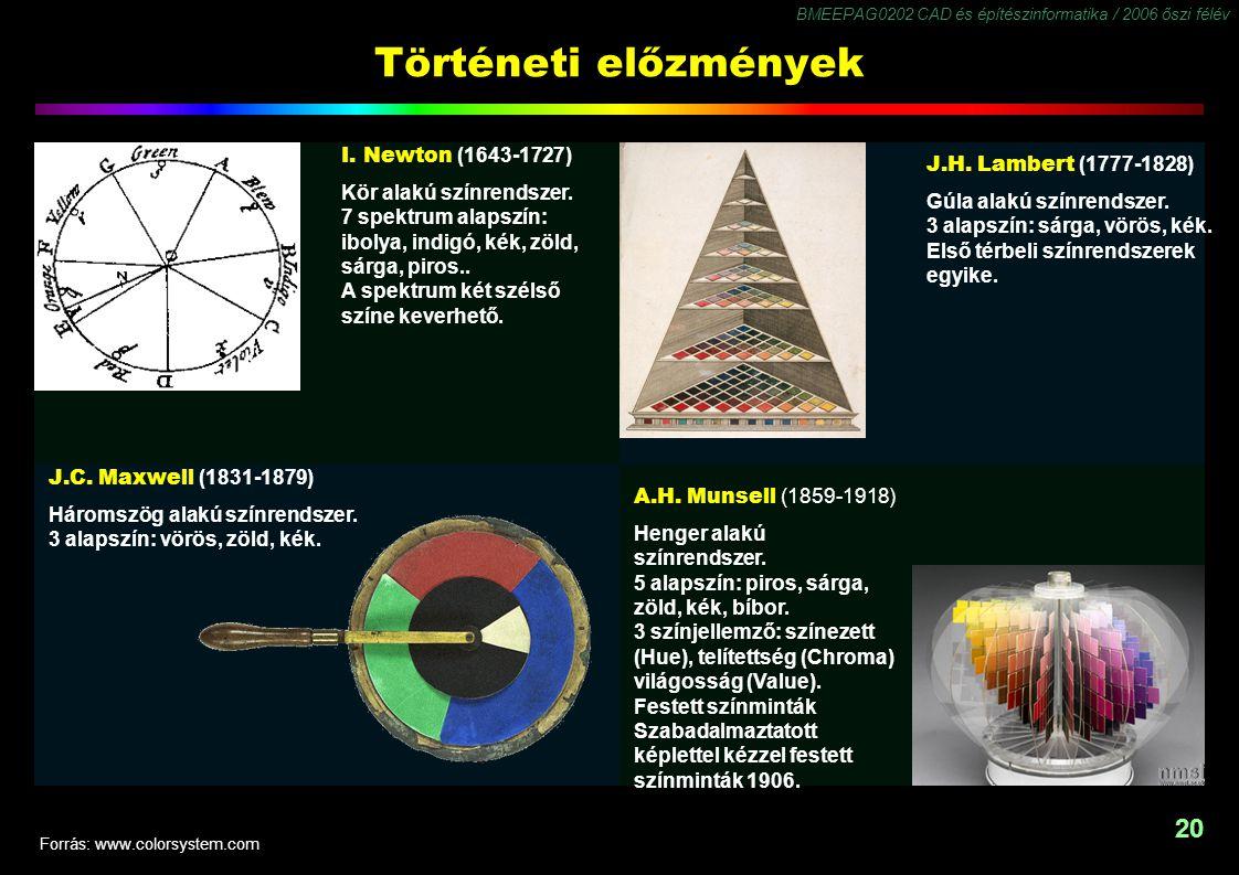 BMEEPAG0202 CAD és építészinformatika / 2006 őszi félév 20 Történeti előzmények Forrás: www.colorsystem.com I. Newton (1643-1727) Kör alakú színrendsz