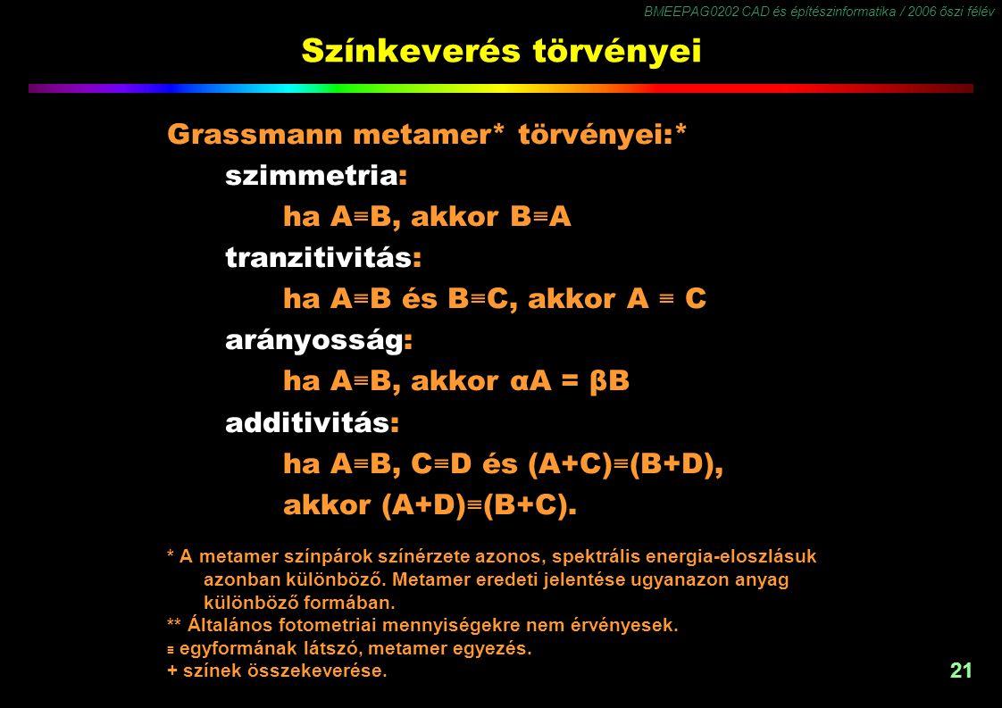 BMEEPAG0202 CAD és építészinformatika / 2006 őszi félév 21 Színkeverés törvényei Grassmann metamer* törvényei:* szimmetria: ha A≡B, akkor B≡A tranziti