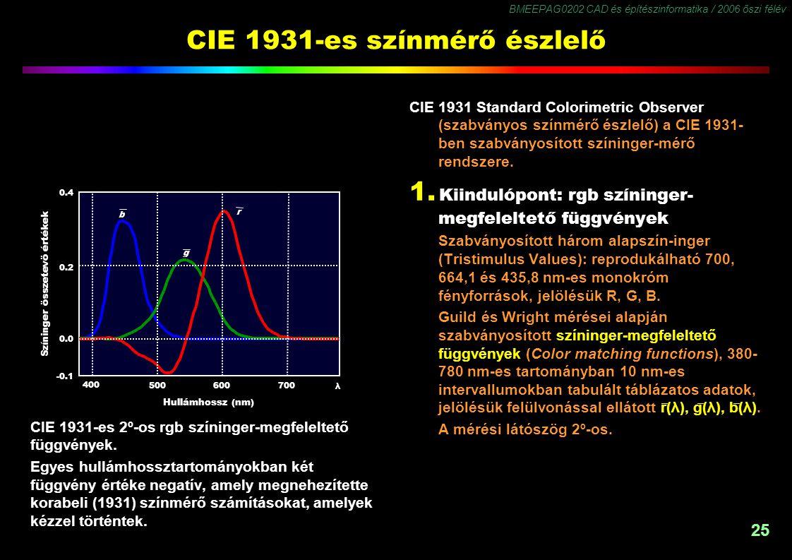 BMEEPAG0202 CAD és építészinformatika / 2006 őszi félév 25 CIE 1931-es színmérő észlelő CIE 1931-es 2º-os rgb színinger-megfeleltető függvények. Egyes