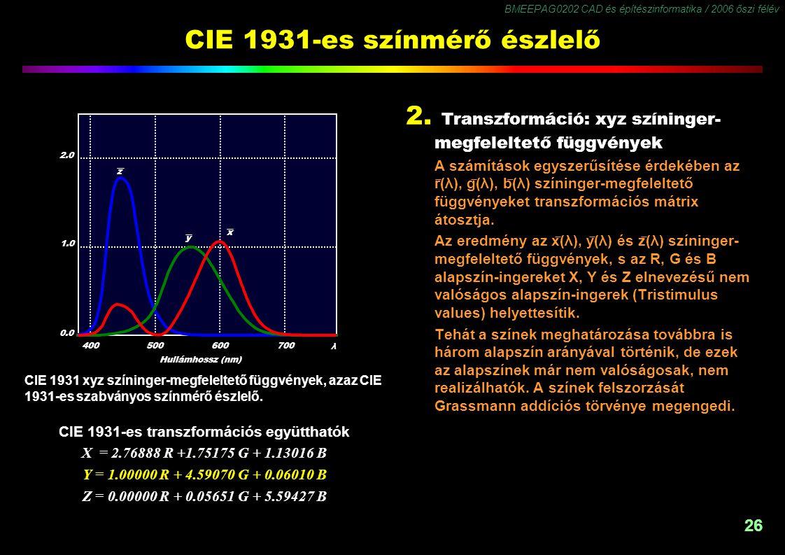 BMEEPAG0202 CAD és építészinformatika / 2006 őszi félév 26 CIE 1931-es színmérő észlelő CIE 1931-es transzformációs együtthatók X = 2.76888 R +1.75175